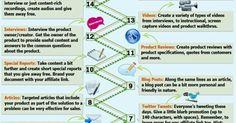 18 Ways To Make Money via Affiliate Marketing | Infographic