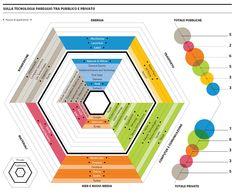 Imprese e innovazione