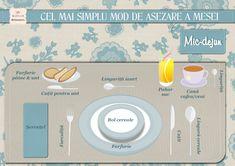 #table #setting #asezarea #corecta #masa #eticheta #etiquette #breakfast #micdejun #diy #diybazaar
