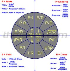 Ohm's Law, an important chart. Home Electrical Wiring, Electrical Symbols, Electrical Projects, Electrical Installation, Electronics Projects, Electronic Engineering, Electrical Engineering, Ohms Law, Volt Ampere