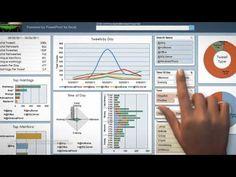 Microsoft Business Intelligence - EPC Group