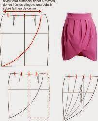 ARTE COM QUIANE - Paps,Moldes,E.V.A,Feltro,Costuras,Fofuchas 3D: molde da saia tulipa