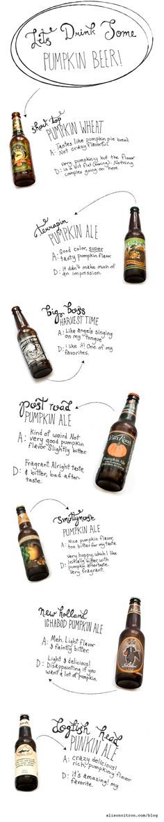 A very personalized guide to pumpkin beer.