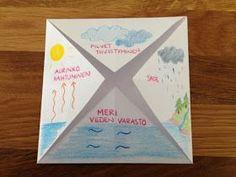 OpenIdeat: Veden kiertokulku Science Biology, Nature Crafts, Fun Math, 5th Grades, Science Projects, Education Quotes, Science And Nature, Humor, Crafts For Kids
