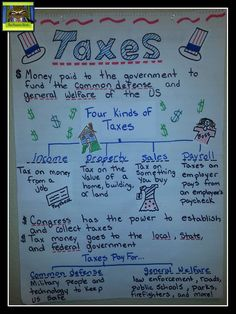 Personal Finance For Kids- grade personal financial literacy anchor chart to teach new math TEKS on taxes--Integrate with social studies and reading for more bang for your buck! 3rd Grade Social Studies, Social Studies Classroom, Social Studies Activities, History Classroom, Teaching Social Studies, Teaching History, Elementary Social Studies, History Education, Science Worksheets