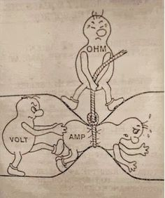 Electrical Engineering in one picture