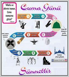Baby Nest, Allah Islam, Map, Serif, Decor, Decorating, Maps, Dekoration, Deco