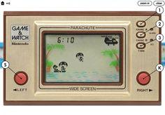Nostalgia Manila - cartoons, tv shows, videos, retro pop culture: Game & Watch! The Original Pocket Video Game 1970s Childhood, My Childhood Memories, Childhood Toys, Sweet Memories, Vintage Games, Vintage Toys, Retro Games, Pocket Game, Game & Watch