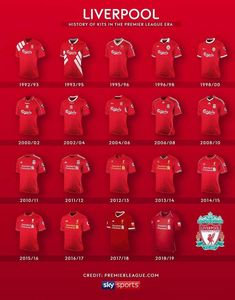 Liverpool Fc Kit, Liverpool Anfield, Liverpool Champions, Liverpool Legends, Liverpool Players, Liverpool History, Liverpool Football Club, Champions League, Manchester United Wallpaper