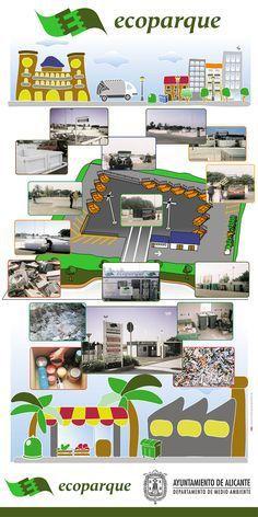 Proceso del reciclado 1 3 dise o industrial - Diseno industrial alicante ...
