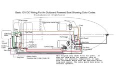 simple to read wiring diagram for a boat boat boat. Black Bedroom Furniture Sets. Home Design Ideas