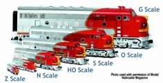 different scales of model trains