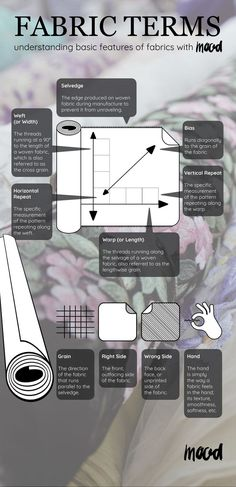 Sewing Techniques Couture Fabric Terms Every Sewist Should Know – Mood Sewciety - As a novice sewist, I find that I keep coming across words I just don't understand. To me, bias is not liking someone because they're a Vikings fan, and the… Sewing Hacks, Sewing Tutorials, Sewing Crafts, Sewing Tips, Sewing Ideas, Sewing Art, Fabric Sewing, Sewing Material, Dress Tutorials