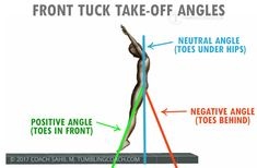 front-tuck-angle