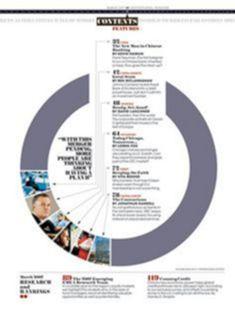 70 Brilliant Magazine's Table of Contents Designs https://www.designlisticle.com/magazines-table-of-contents/