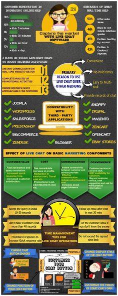 Por qué tener un chat en tu web #infografia #infographic #marketing   TICs y Formación