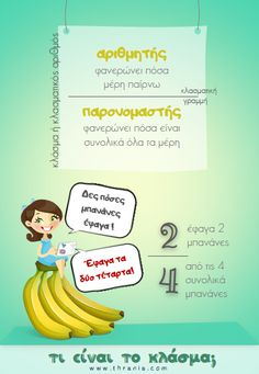 Τι είναι το κλάσμα; Kids Education, Special Education, School Hacks, School Tips, School Stuff, Dyscalculia, Primary Maths, Kids Corner, Teaching Math