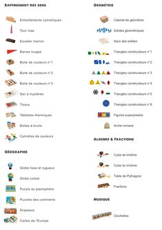 Voici une liste exhaustive, diviséepar aire,du matériel didactique que nous avions mis à disposition des enfants lors des trois années d'expérimentation.Cette liste est une liste mûrement …