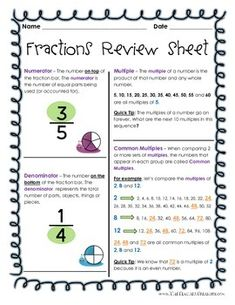 Williams - The Teacher Treasury 4th Grade Fractions, Improper Fractions, Third Grade Math, Lcm And Gcf, Ged Study Guide, Teaching Math, Maths, Math Games, Math Measurement