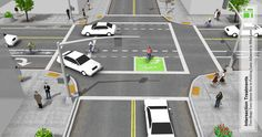 """The two green boxes at the intersection of Barton Springs Road and Lamar Boulevard are called """"two-stage turn queues.""""  They help cyclists navigate turning left through an intersection."""