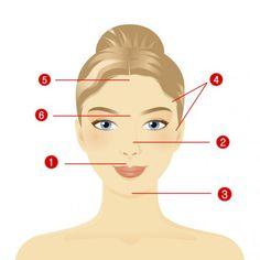 Health Snacks, Cute Makeup, Human Anatomy, Dental Health, Beauty, Medicine, Diet, Varicose Veins, Pretty Makeup