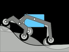 In motion - incorrectly shows chassis staying level; the chassis actually maintains the average of the two rockers