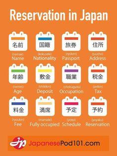 Basic Japanese Words, Japanese Phrases, Study Japanese, Japanese Kanji, Learning Japanese, Learning Italian, Japanese Language School, Japanese Language Lessons, Korean Language Learning