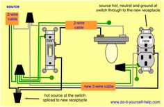 wiring diagram receptacle to switch to light fixture for the homewiring diagrams to add a receptacle outlet ~ do it yourself help com