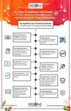 Top 10 Security Features That Makes XgenPlus The Most Secure Email Server Digital Signature, Data Recovery, Diwali, Read More, Infographic, Hands, Play, Reading, Top