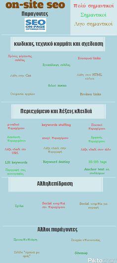 on site seo παράγοντες. Βαθμολογίες http://azwebsolutions.gr/