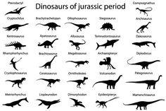Dinosaurs of jurassic period ~ Illustrations ~ Creative Market Jurassic World Dinosaurs, Jurassic Park, Dinosaur Silhouette, Dinosaur Tattoos, Extinct Animals, Prehistoric Creatures, Creature Feature, Silhouette Vector, Photoshop Design