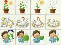 Images séquentielles simples OK Sequencing Pictures, Sequencing Cards, Story Sequencing, Sequencing Activities, Preschool Learning Activities, Preschool Activities, Kids Learning, Speech Language Therapy, Speech And Language