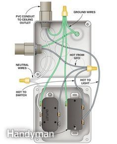 Wiring diagram for outlet and switch.