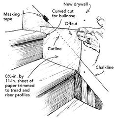 Scribing a skirtboard to an existing stair - Fine Homebuilding Tip