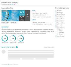 Reviewer WordPress Plugin - Download plugin here : http://codecanyon.net/item/reviewer-wordpress-plugin/5532349?ref=pxcr