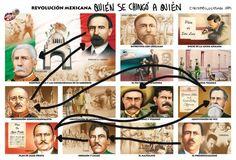 Un modo peculiar de entender la Revolución de México... #educacion #historia #mexico #revolucion