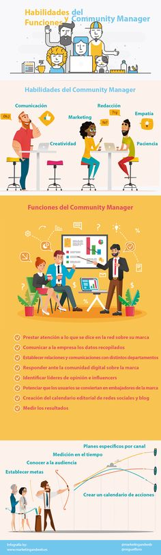 infografía habilidades y funciones del community manager  #communitymanager #socialmedia  #redessociales  #marketing #marketingdigital #marketingonline