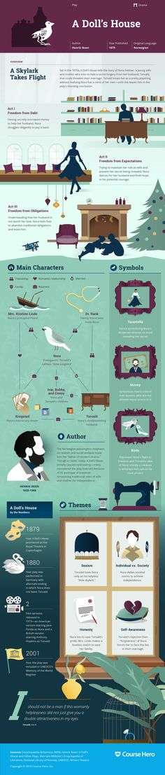 This 'A Doll's House' infographic from Course Hero is as awesome as it is helpful. Check it out!