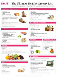 healthy foods - easy to follow