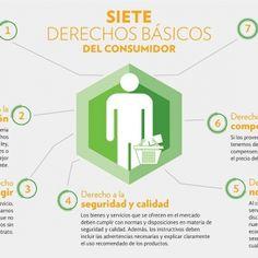 Siete derechos básicos del consumidor