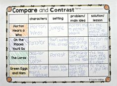 Dr. Seuss compare and contrast! Such an awesome way to compare these books on one page! $ #drseuss #compareandcontrast