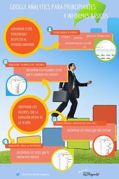 4 informes básicos en Google Analytics #infografia #infographic #marketing vía: @blogpocket