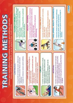 Training Methods Poster