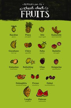 Japanese Street Food, Thai Street Food, Indian Street Food, Philippines Culture, Philippines Food, Tagalog Words, Filipino Words, Star Apple, Fruit Names