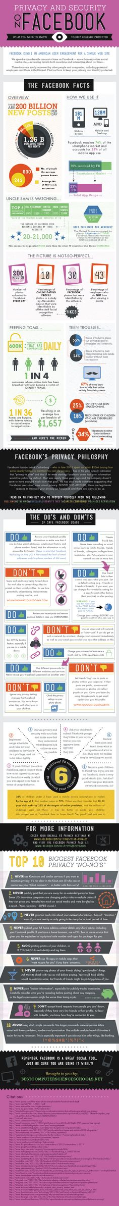 Students should not only understand how to present themselves on Facebook with proper etiquette, but understand how to avoid actions that may compromise personal data. Teachers must also make parents understand the potential dangers and how to spot them on their child's profile. SocialTimes provides a great summary of this important information in a infographic format.