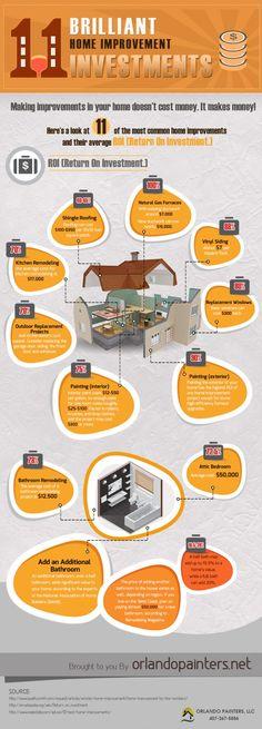 11 Brilliant Home Improvement Investments #Infographics — Lightscap3s.com