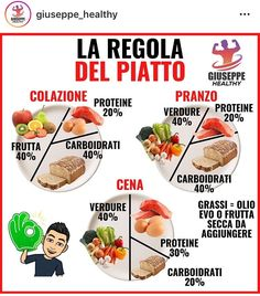 Conseils fitness en nutrition et en musculation. Tips Fitness, Fitness Nutrition, Diet Tips, Diet Recipes, Healthy Recipes, Mindful Eating, Calories, Healthy Drinks, How To Stay Healthy