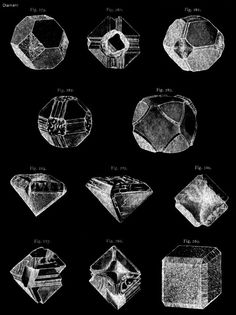 Diamond crystal drawings published by Victor Goldschmidt in 1916
