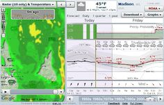 Beautiful Weather Graphs and Maps - WeatherSpark