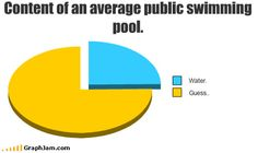 Ugh. Our summer pool is so nasty...